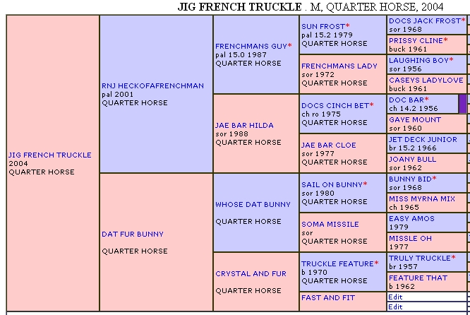Jig French Truckle
