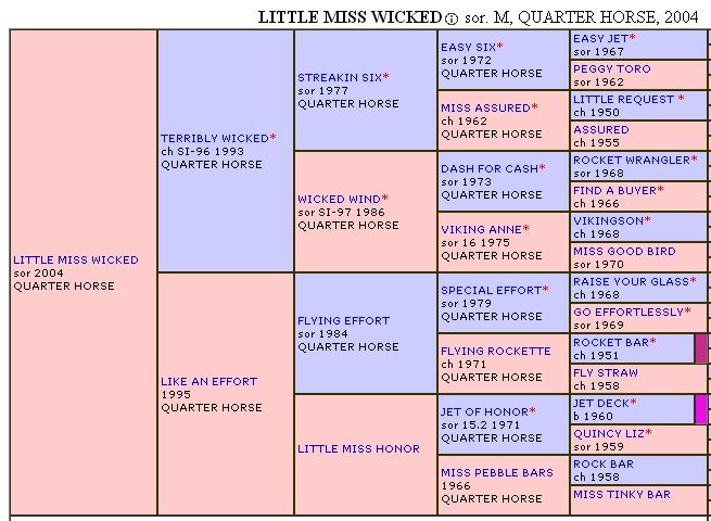 Little Miss Wicked